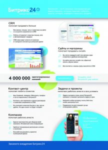 Комплексная автоматизация предприятий на базе Битрикс24
